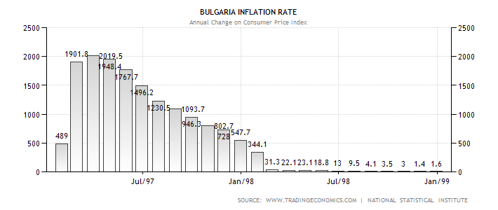 bulgaria-inflation-cpi.png