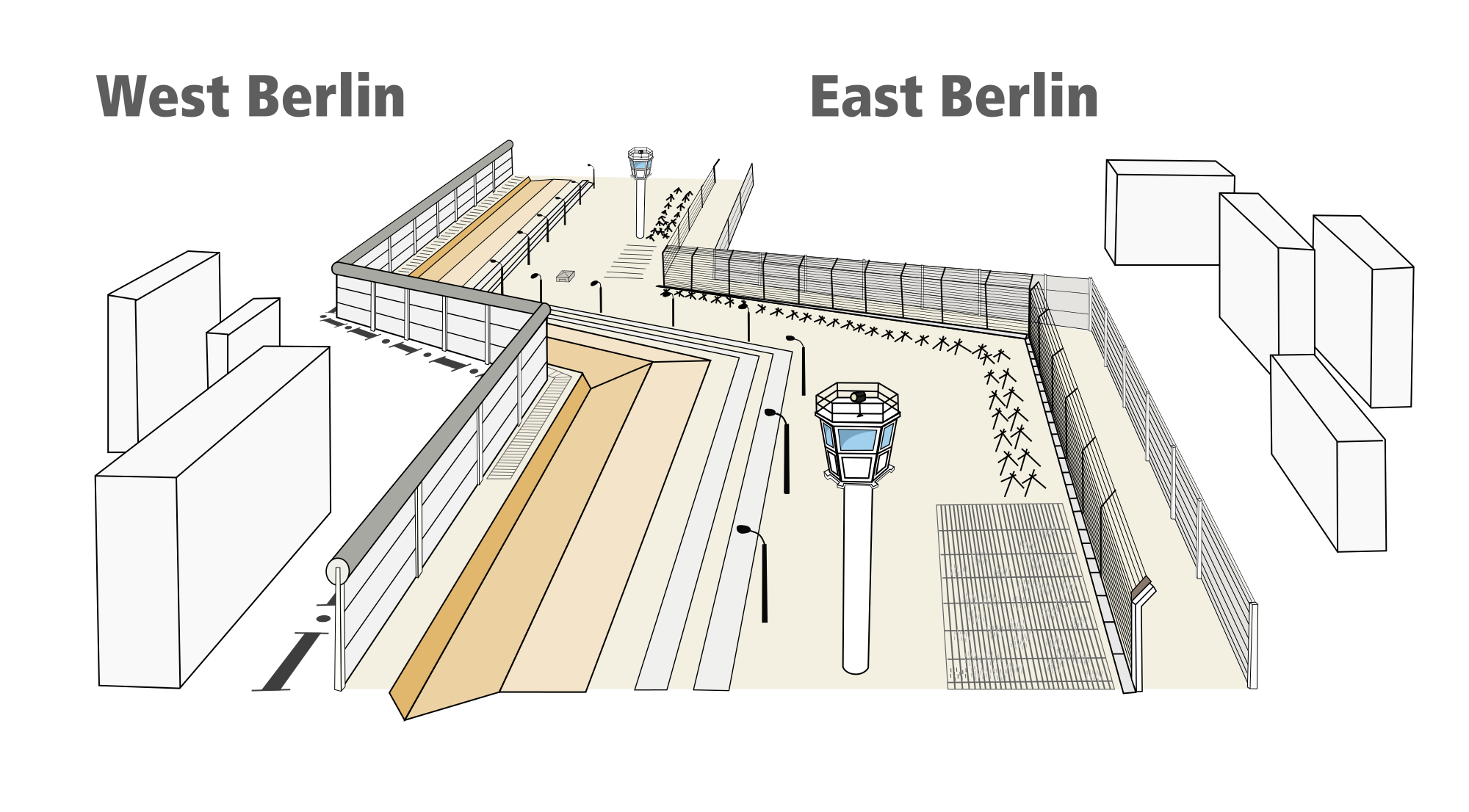 2000px-Structure_of_Berlin_Wall.svg.png